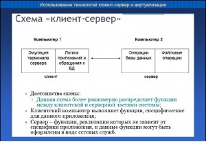 слайд7